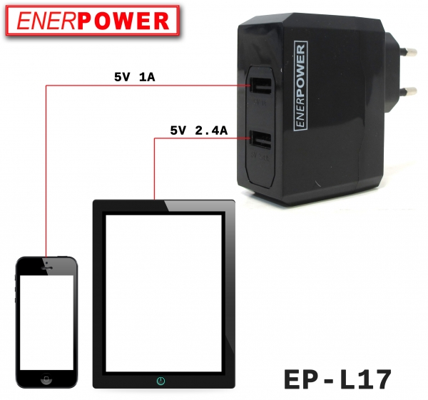 ENERpower EP-L17 Universal Dual 5V Power Supply USB Charger (2.4A / 1A)